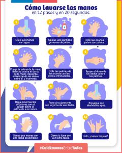 Como-lavarse-las-manos