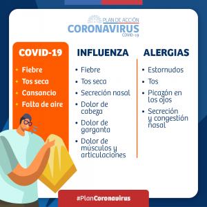 comparativa-sintomas