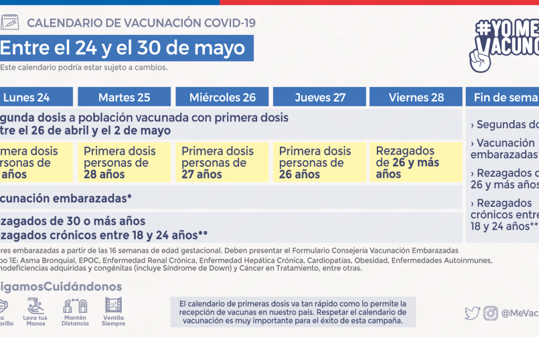 Calendario de vacunación masiva contra COVID-19
