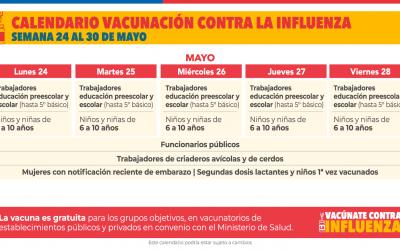 Vacunación contra la Influenza, Lunes 24 al Viernes 28 de Mayo.